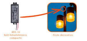 rfe-10 relé fotoeletronico compacto